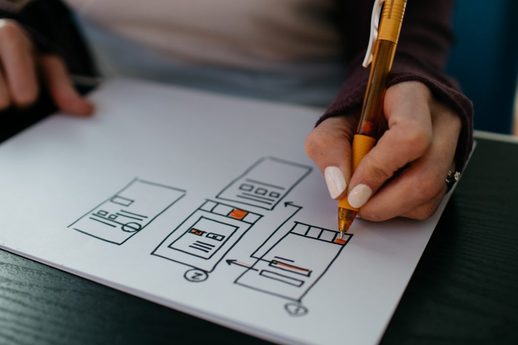UX Work: Woman's hands drawing a wireframe